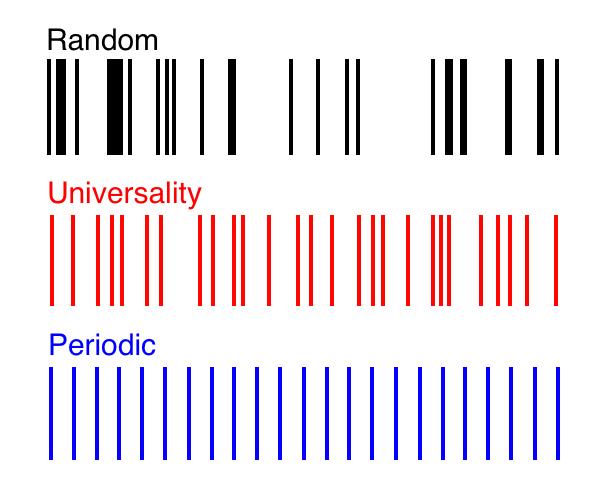 spectralpatterns.png