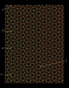 Figure 5. This fake wallpaper displays five-fold rotational symmetry around point A, and apparent wallpaper shifts taking A to B and C; however, the supposed wallpaper shift from A to B becomes subtly less convincing after a second shift by the same amount. At the same time, at this larger scale, new apparent wallpaper shifts from A to D and from A to E jump out. With the right choice of distance units, the points B, D and E are 8, 13 and 21 units away from point A — numbers in the Fibonacci sequence. (Illustration: Frank Farris)