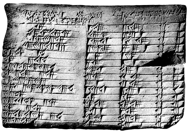 This Babylonian clay tablet, believed to be from 1,800 B.C., lists Pythagorean triples – whole numbers a, b and c that satisfy the polynomial equation a2 + b2 = c2. To this day, finding rational and whole number solutions to polynomial equations continues to challenge mathematicians.