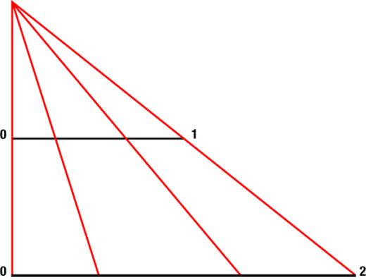 one-to-one_diagram03b-520x397.jpg