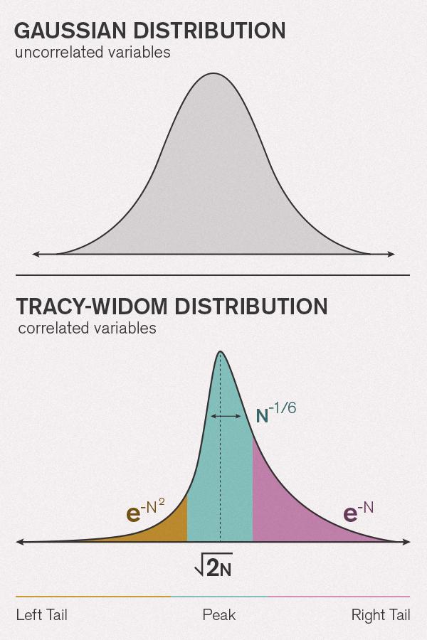 TWGraph600.jpg