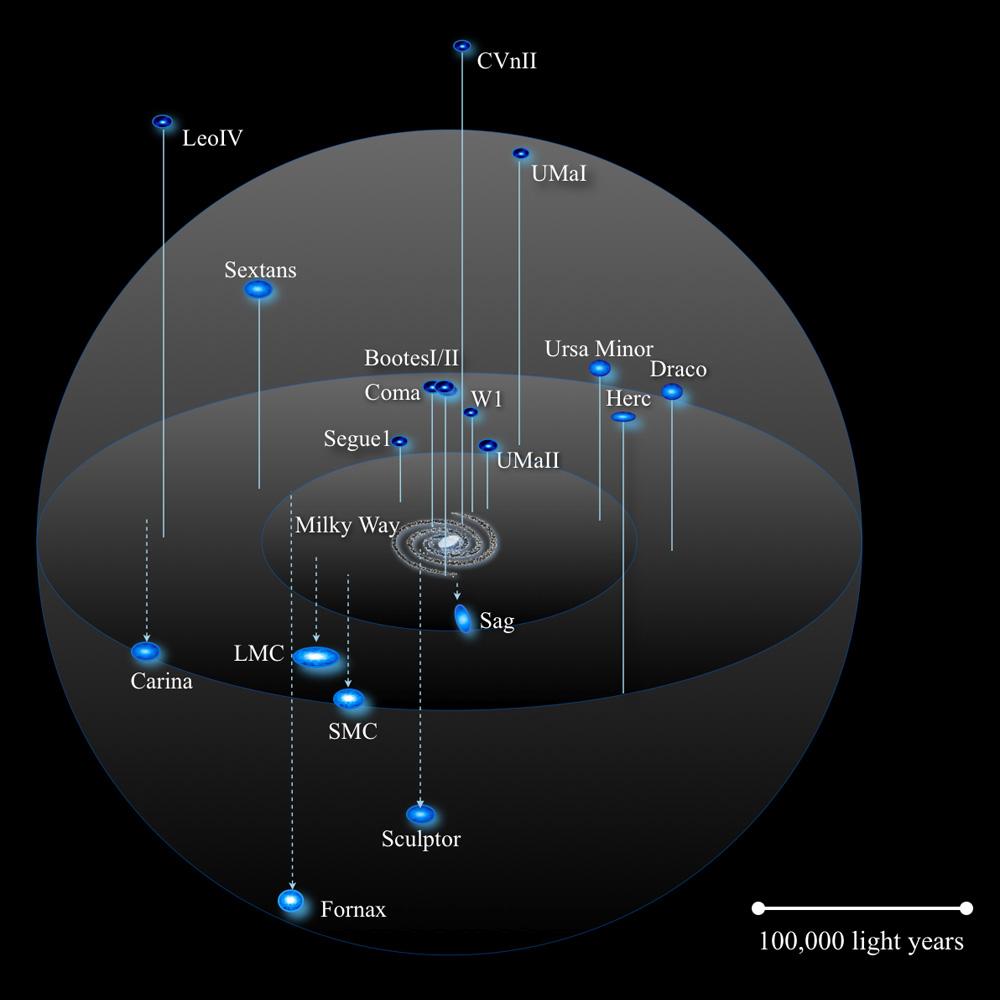 nasa galaxy chart - photo #41