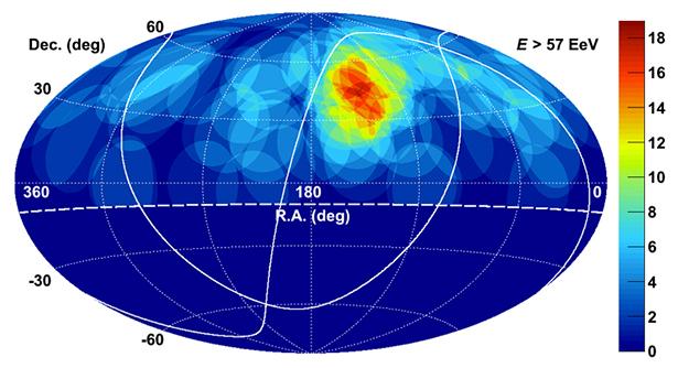Dos 87 raios cósmicos superando 57 EeV detectado até agora pelo Telescope Array, 27 por cento vêm de 6 por cento do céu.  O hotspot centra-se na constelação de Ursa Maior.