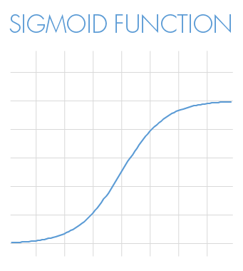 sigmoid_function-01.png