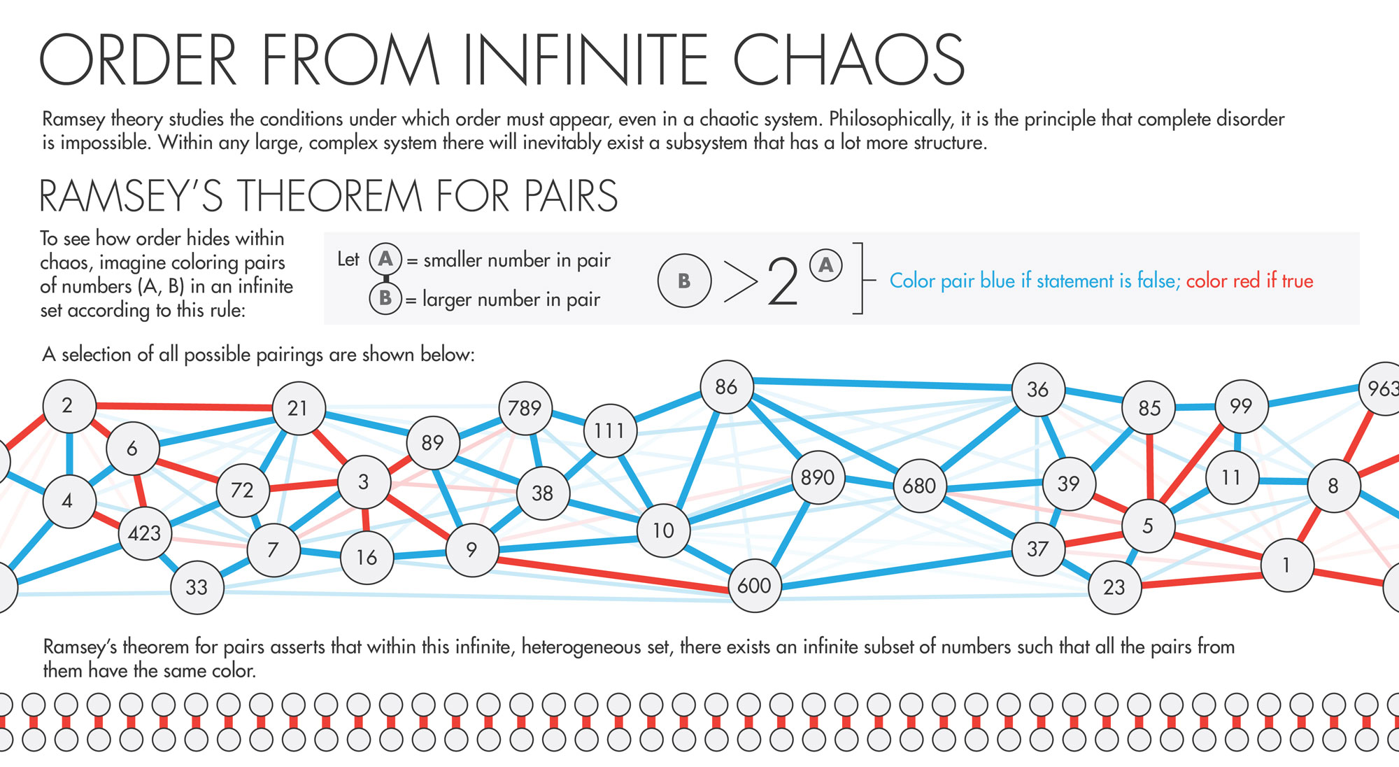mathematicians bridge finite infinite divide quanta magazine