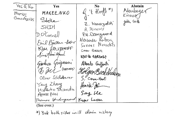 The first page of signatures on a 2011 amendment to a supersymmetry bet originally placed in 2000. Click on the image to see the full document.