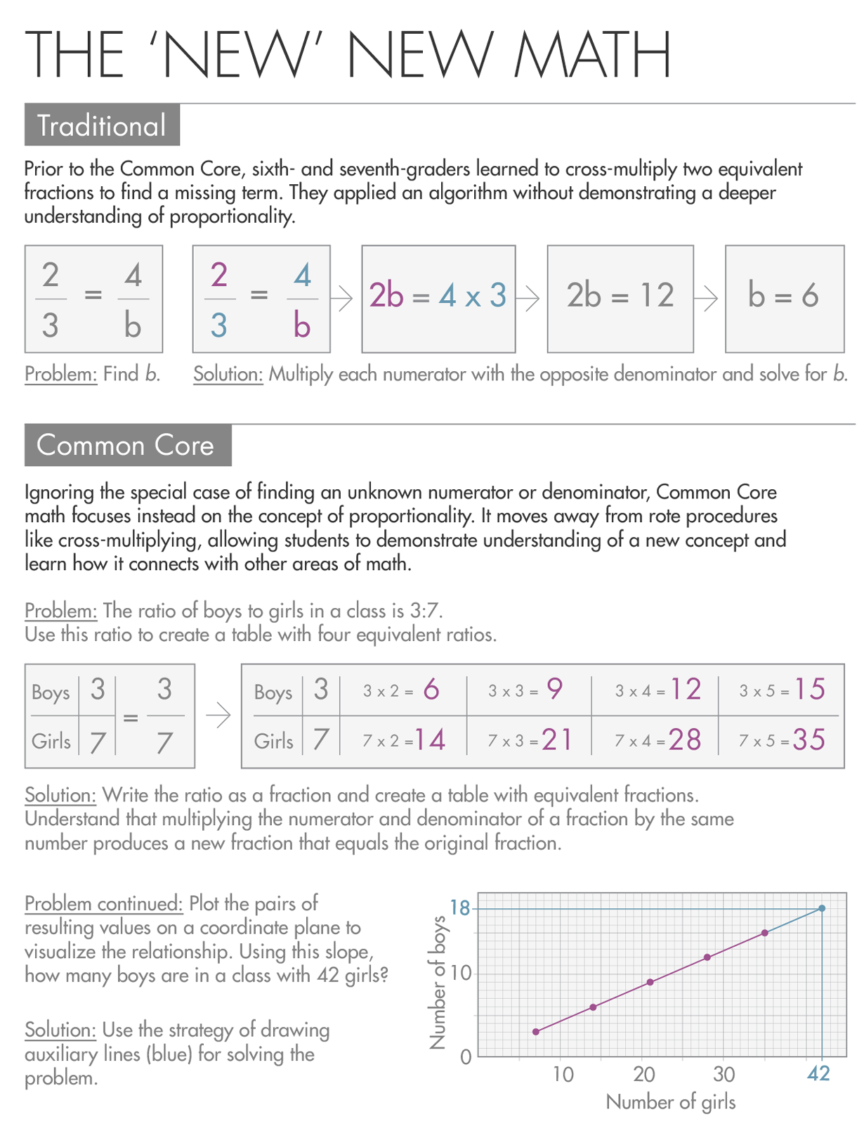 Math and Science Education – Pencils Down | Quanta Magazine