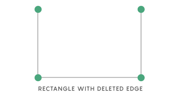 Rectangle with deleted edge