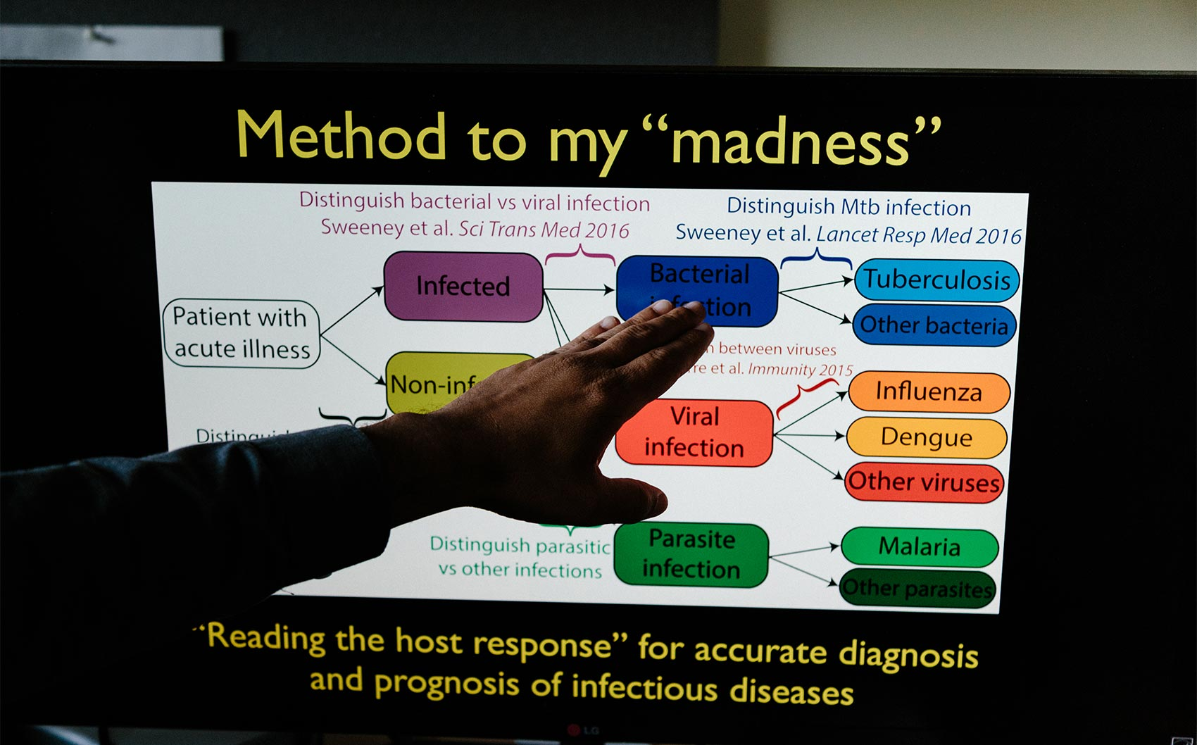 Signatures of activity by certain telltale genes can be used to identify what might be infecting a human patient, as members of Khatri's team discovered.