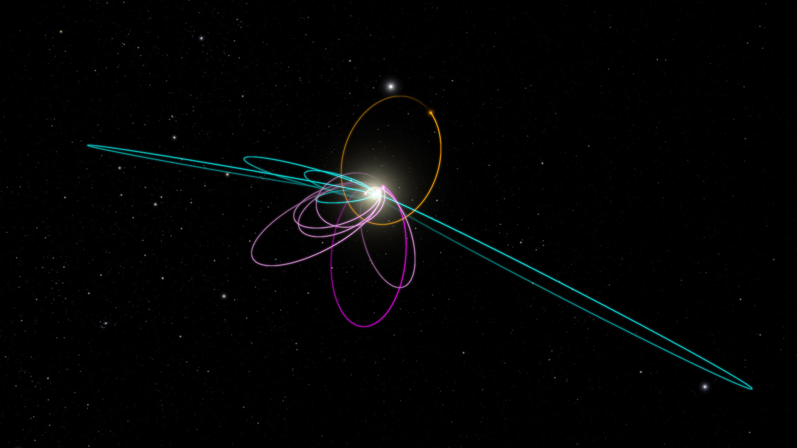 Kuiper belt objects with clustered orbits that are in the plane (pink) and perpendicular to the plane (aqua) of the hypothetical Planet Nine (orange).