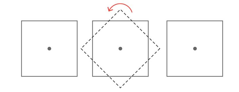 Rotating square
