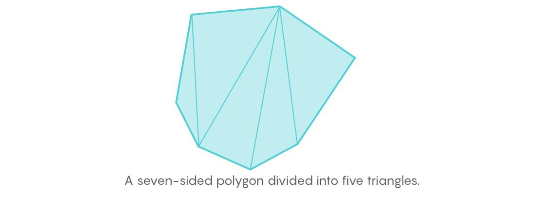 The Math Problem With Pentagons Quanta Magazine