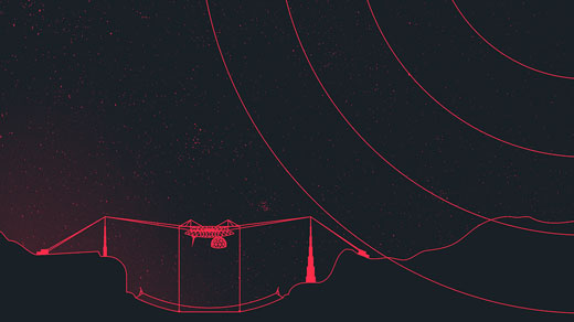 Illustration for Extreme Radio Bursts