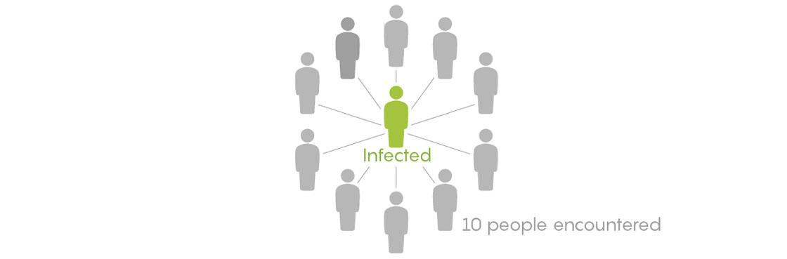 Flu Vaccines and the Math of Herd Immunity | Quanta Magazine