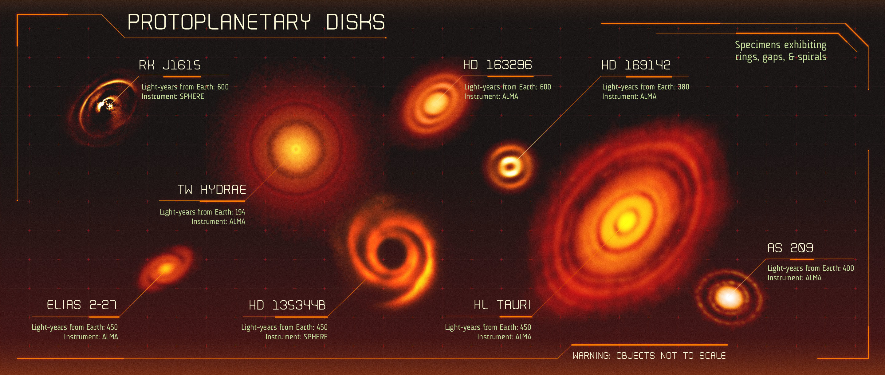 Composite of numerous protoplanetary disc images taken by SPHERE