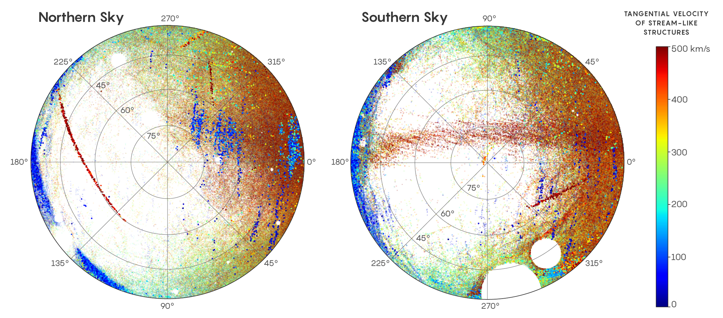 "Graphic illustration: ""Stellar streams in the northern and southern sky, with color representing their flow speeds."""