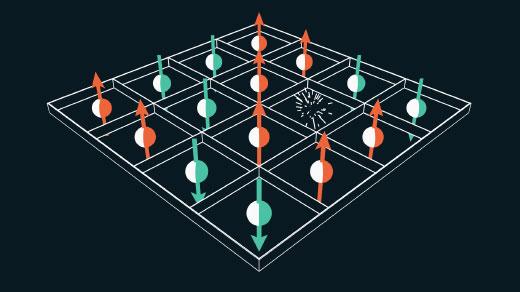 mathematical physics | Quanta Magazine