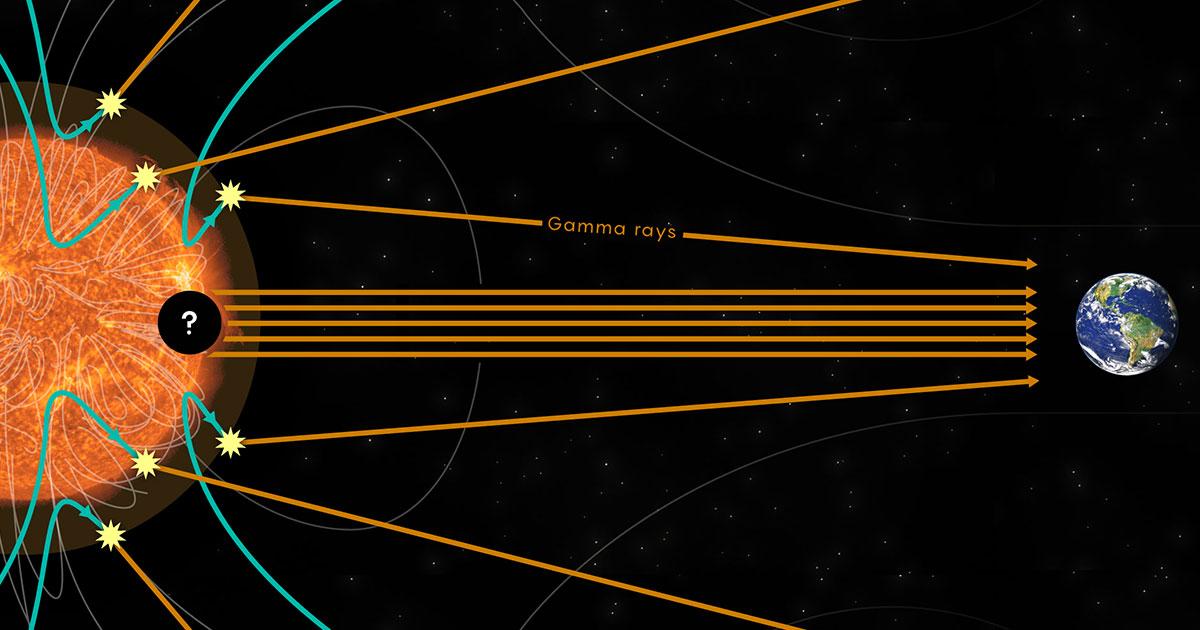 Gamma Ray Data Reveal Surprises About the Sun - Quanta Magazine
