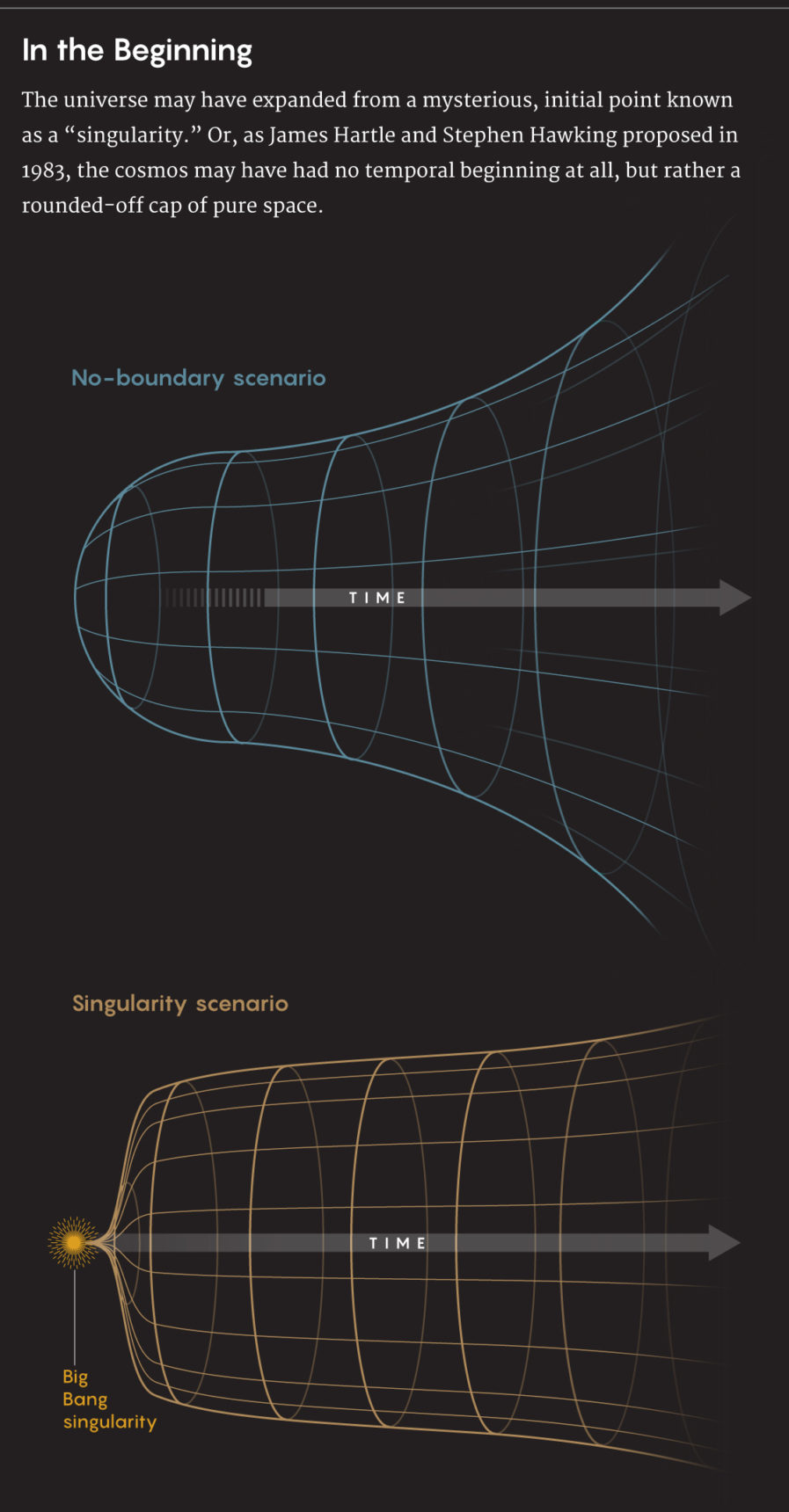 No-boundary-Graphic-v5-897x1720.jpg