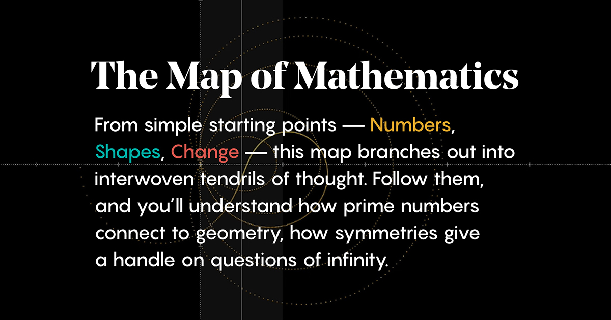 The Map of Mathematics