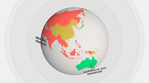 A spinning animated globe with the COVID-19 genome sequencing rates for some countries labeled.