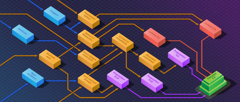 Illustration of colorful flowchart using raised blocks against a black background